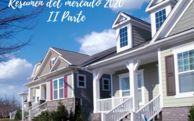 Resumen anual del mercado inmobiliario 2020